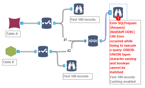 How to address INDB Union Error With Alteryx and Redshift